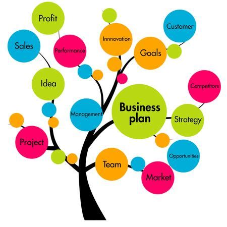 MBA Essay Tips - MBA Admissions Consultants Aringo